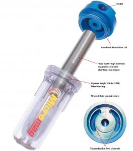 Magnetic filtration and coolant cleaners
