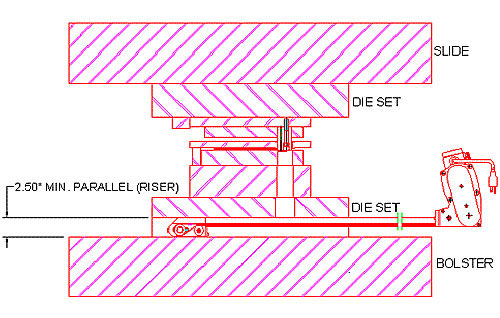 Pax conveyor die set illustration