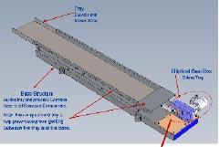 Pax EGD 250 Floor Mount Conveyor