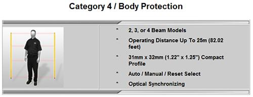 HTM Perimeter & Area Guarding Devices