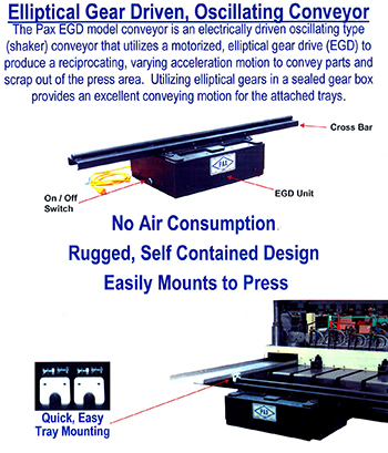 Pax EGD Conveyors