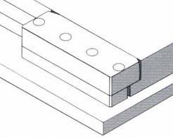 Hydraulic Ledge Clamp