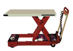 Material Handling Equipment Production Resources Inc