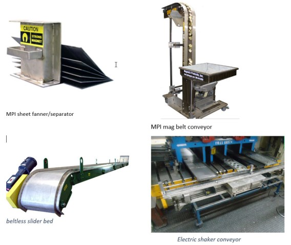 MPI Magnetic Conveyors and Sheet Fanners