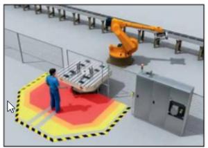 Laser Light Safety Scanner for perimeter guarding