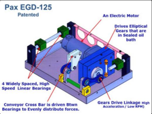 Pax EGD-125